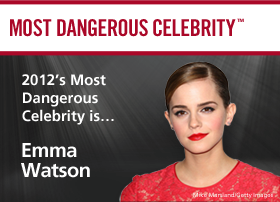 Think Twice about Searching for Celebrities Online